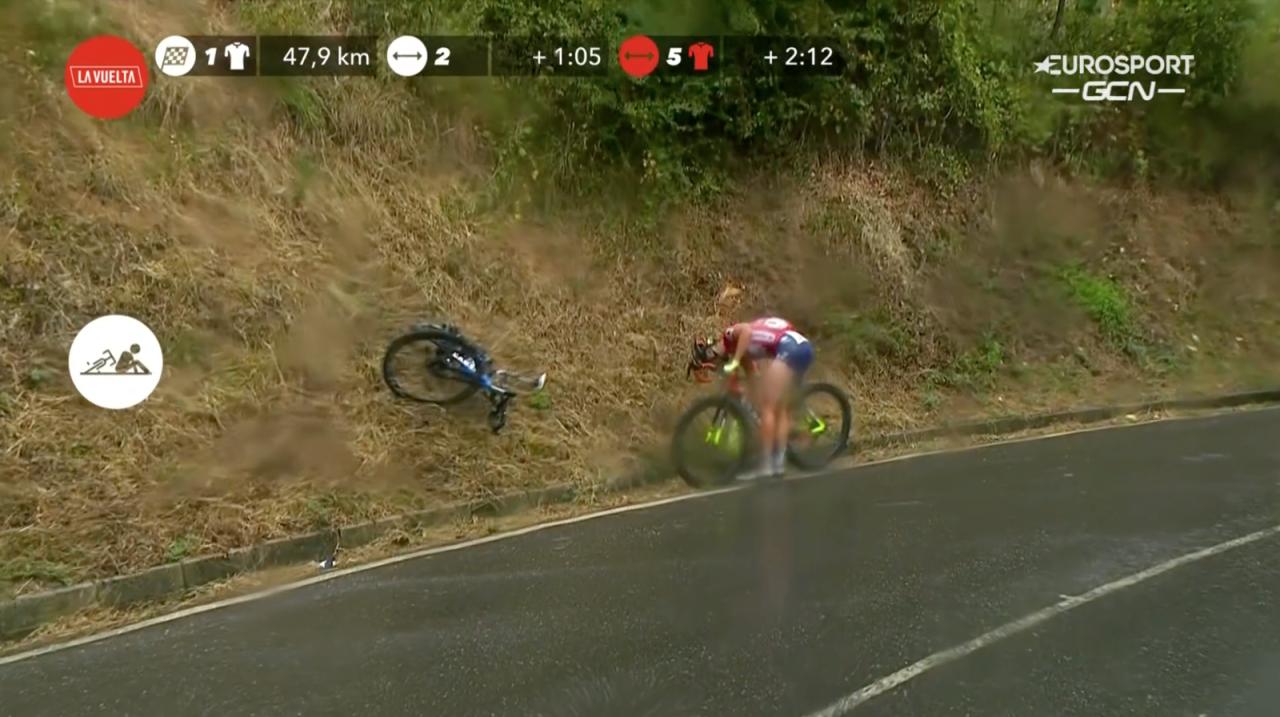 VELTET: Odd Christian Eiking gikk i bakken på den 17. etappen av Vuelta a España, og mistet ledertrøya i rittet. Foto: Skjermdump Discovery+