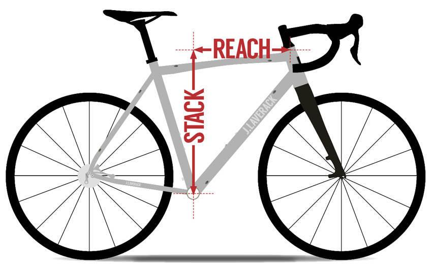 stack og reach landeveissykkel