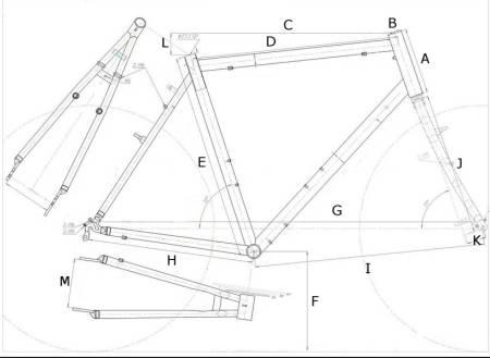 geometri racersykkel