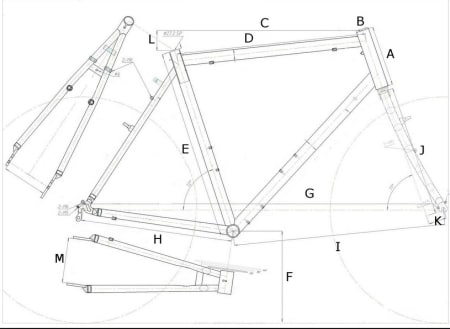 GRESK: Geometritabeller kan være vanskelige å forstå. I denne artikkelen får du en grundig forklaring på hva de ulike elementene betyr. Tegning: Spa Cycles.